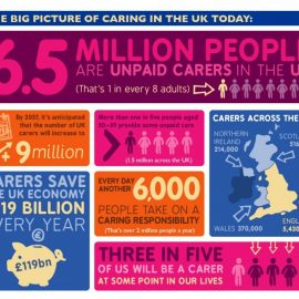 Carers Rights Day 2017 – Carers Event – 24th of November