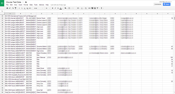 An example of a set of data in a Google Spreadsheet